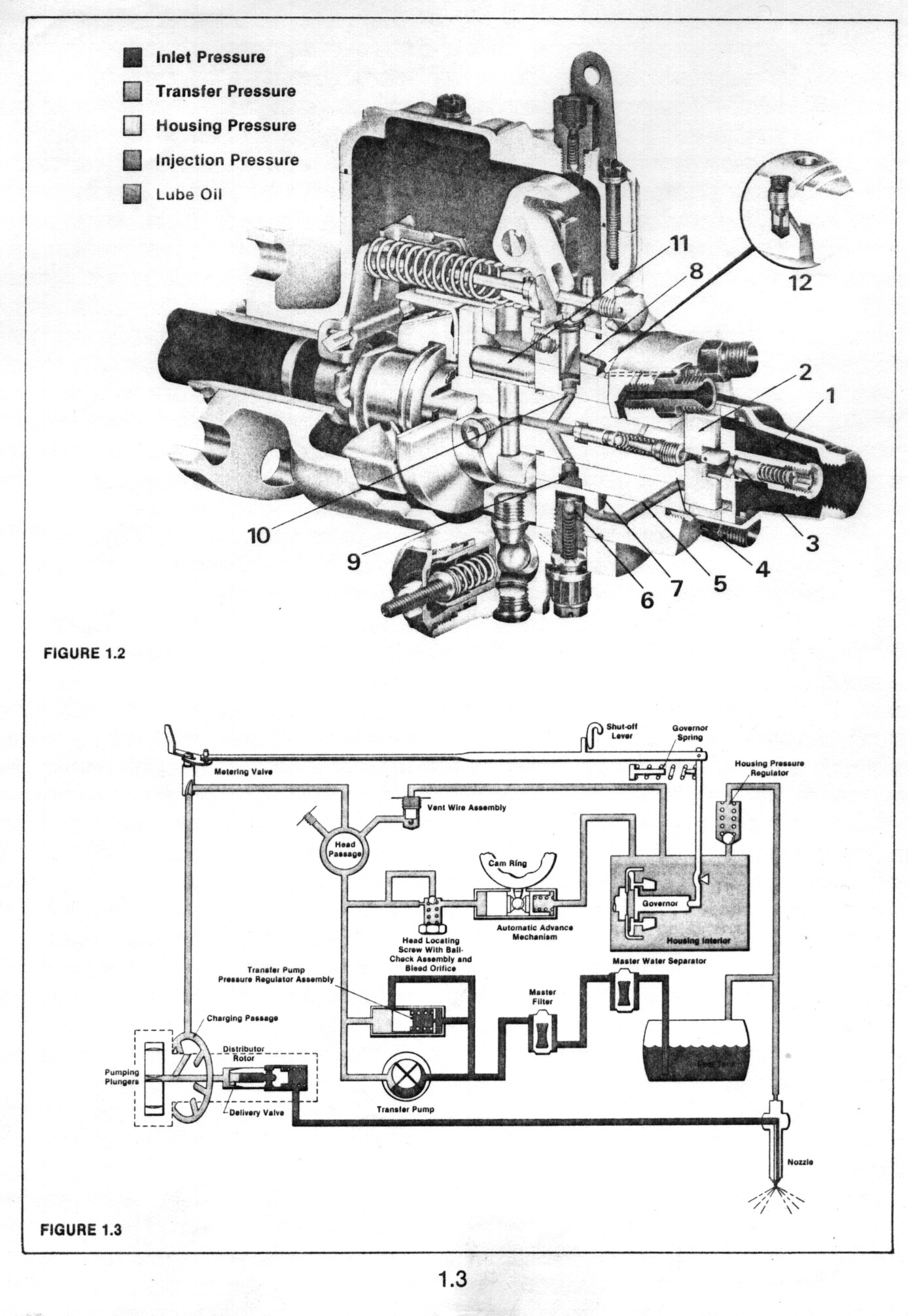 Roosa Master Injection Pump Diagram on heavysystemsshow